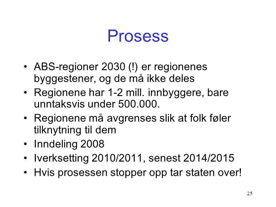 Prosess ABS-regioner 2030 (!) er regionenes byggestener, og de må ikke deles. Regionene har 1-2 mill. innbyggere, bare unntaksvis under 500.000.