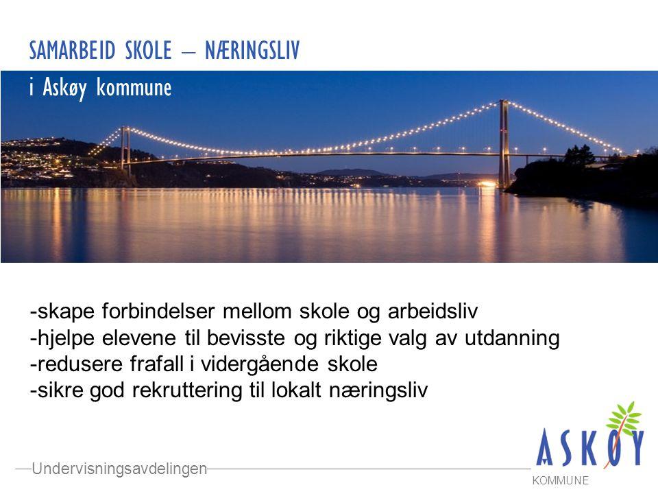 SAMARBEID SKOLE – NÆRINGSLIV i Askøy kommune