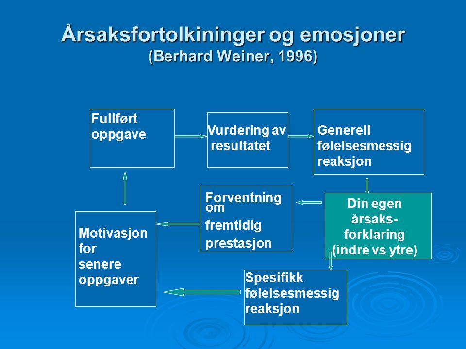 Årsaksfortolkininger og emosjoner (Berhard Weiner, 1996)