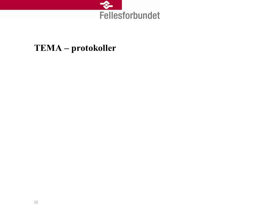 TEMA – protokoller