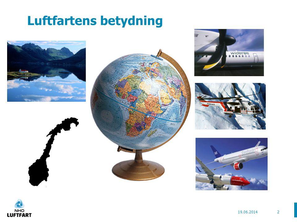 Luftfartens betydning