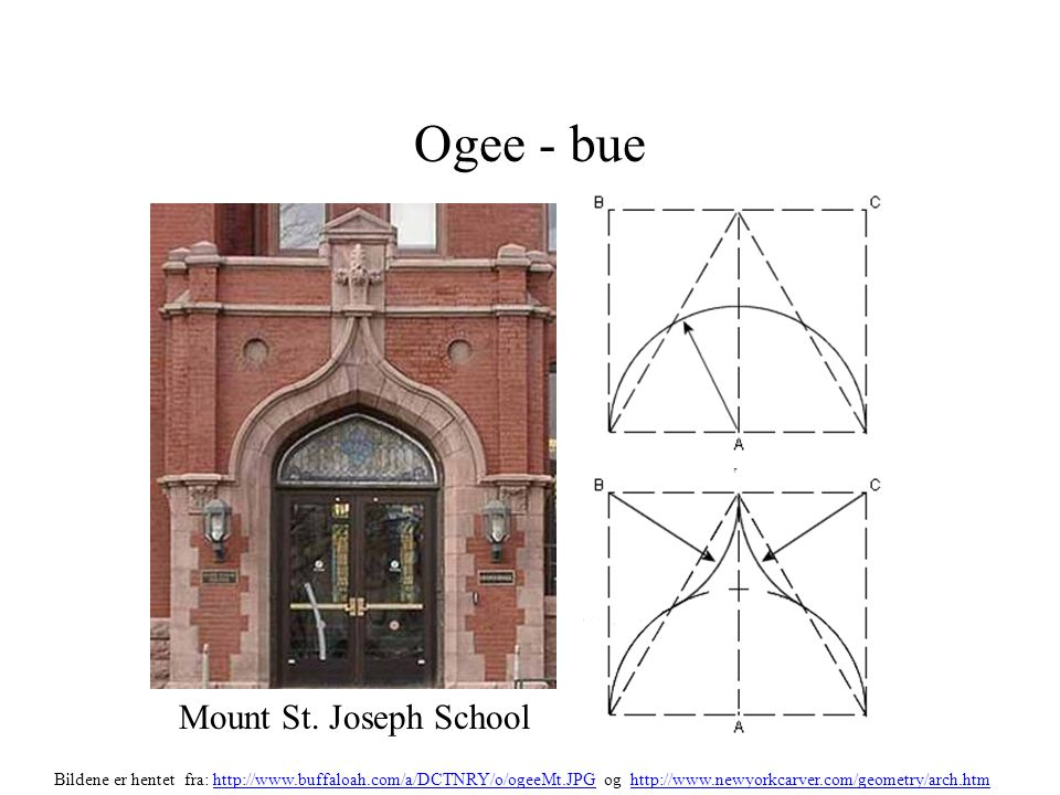 Ogee - bue Mount St. Joseph School