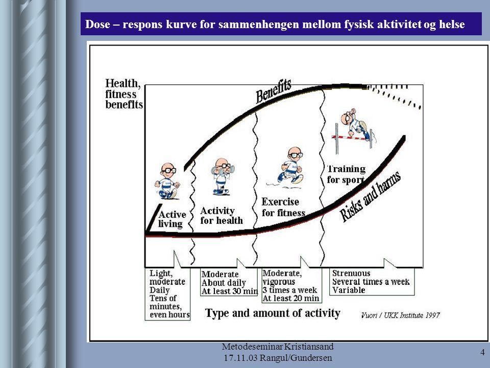 Dose – respons kurve for sammenhengen mellom fysisk aktivitet og helse