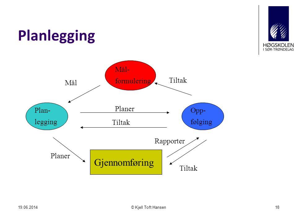 Planlegging Gjennomføring Mål- formulering Opp- følging Plan- legging