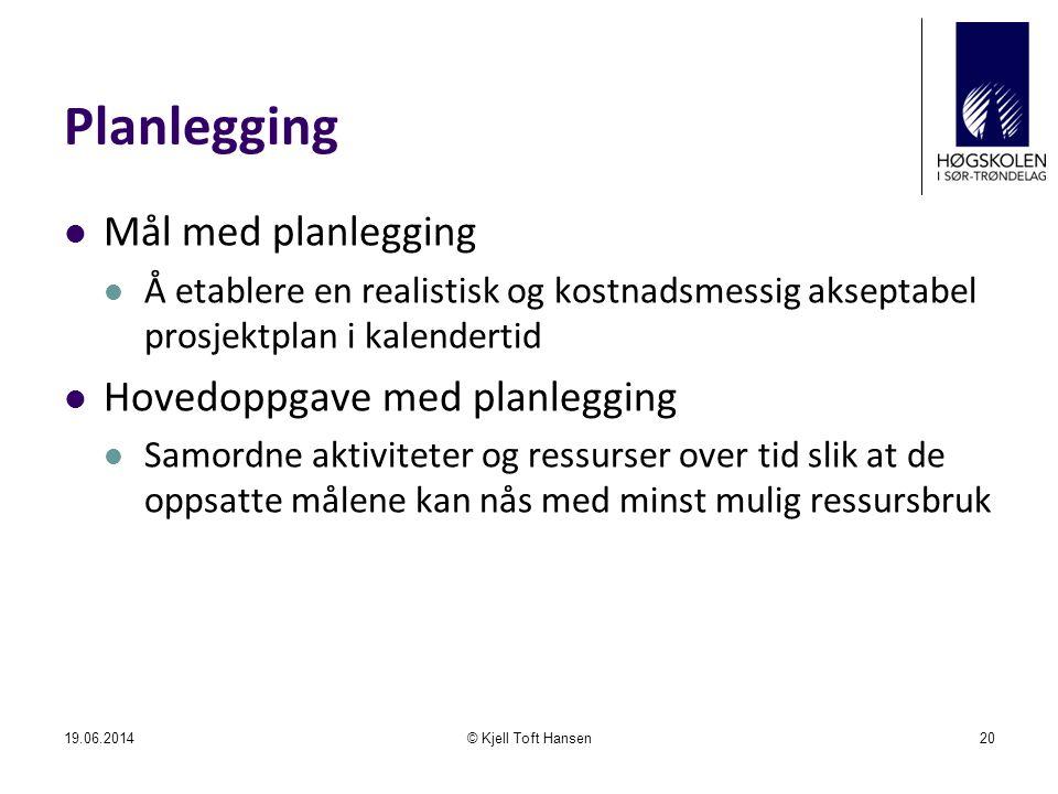 Planlegging Mål med planlegging Hovedoppgave med planlegging