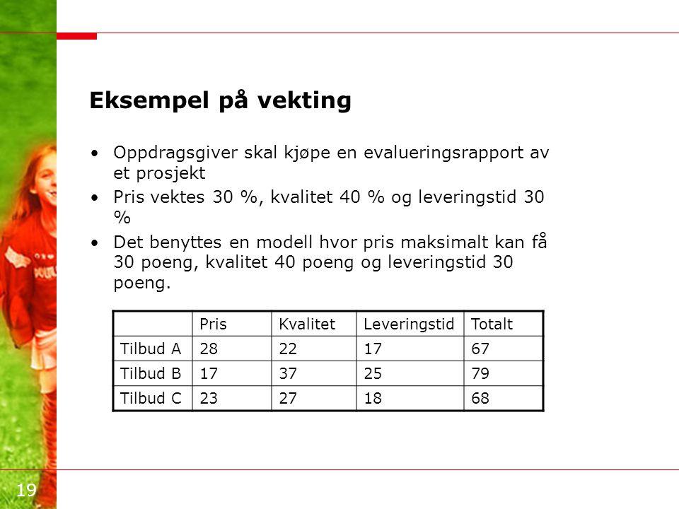 Eksempel på vekting Oppdragsgiver skal kjøpe en evalueringsrapport av et prosjekt. Pris vektes 30 %, kvalitet 40 % og leveringstid 30 %