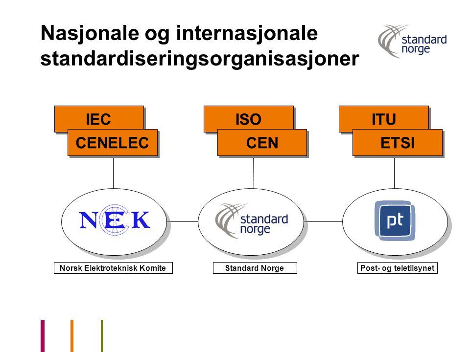 Nasjonale og internasjonale standardiseringsorganisasjoner