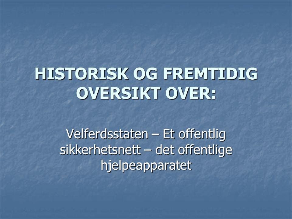 HISTORISK OG FREMTIDIG OVERSIKT OVER:
