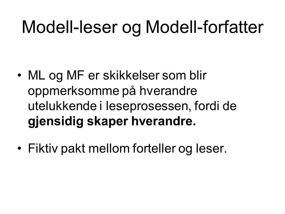 Modell-leser og Modell-forfatter