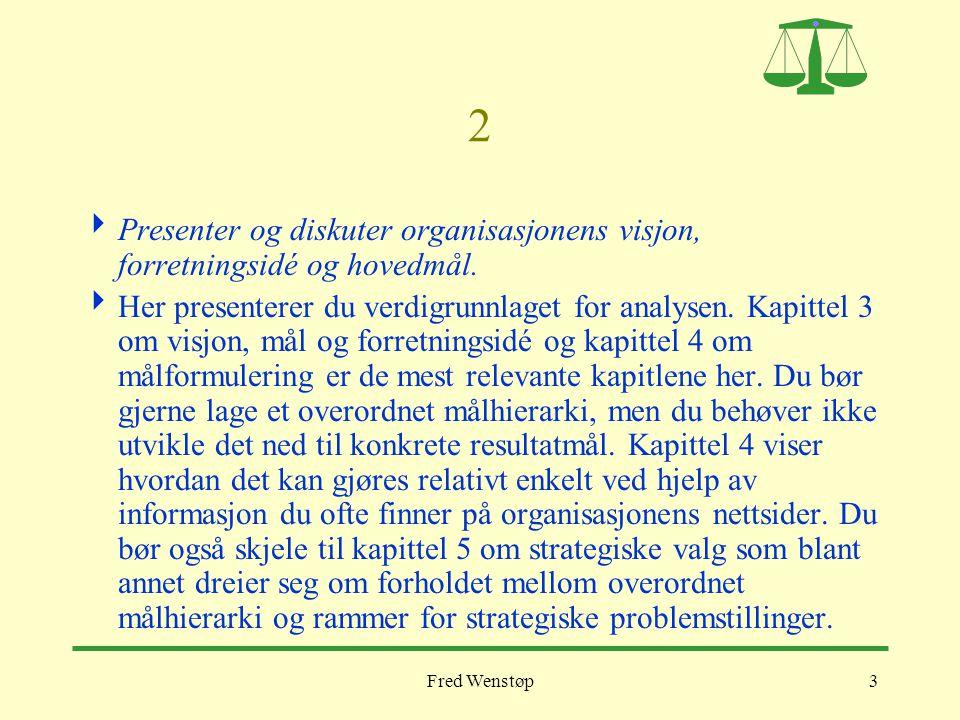 2 Presenter og diskuter organisasjonens visjon, forretningsidé og hovedmål.