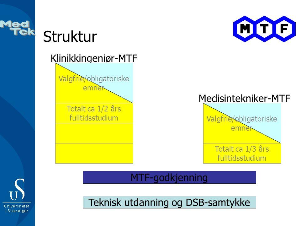 Struktur Klinikkingeniør-MTF Medisintekniker-MTF MTF-godkjenning
