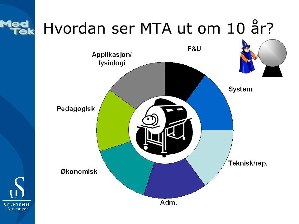 Hvordan ser MTA ut om 10 år