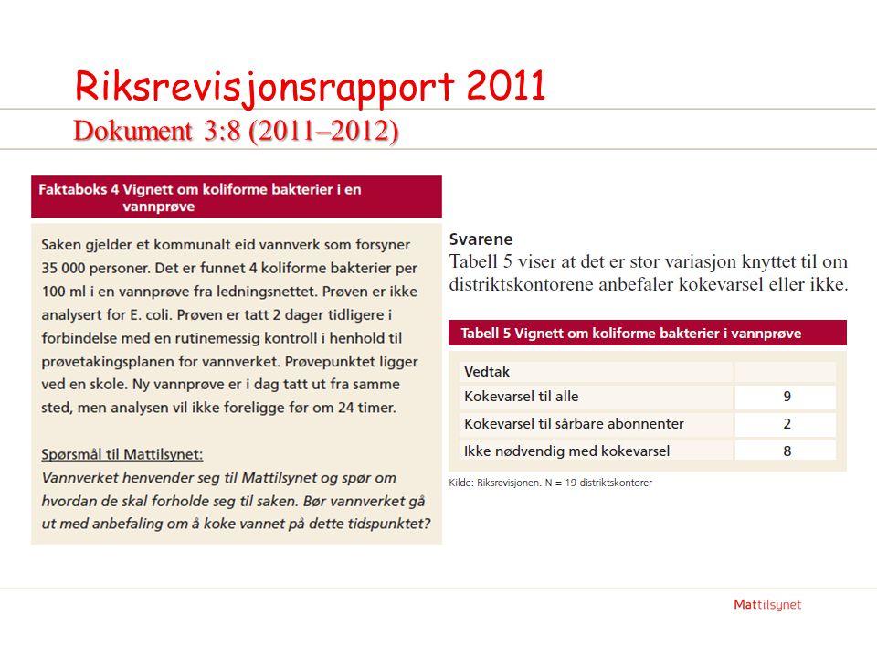 Riksrevisjonsrapport 2011