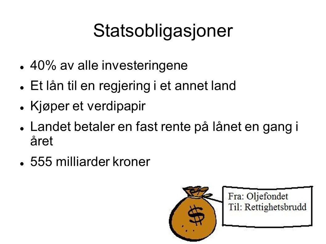 Statsobligasjoner 40% av alle investeringene