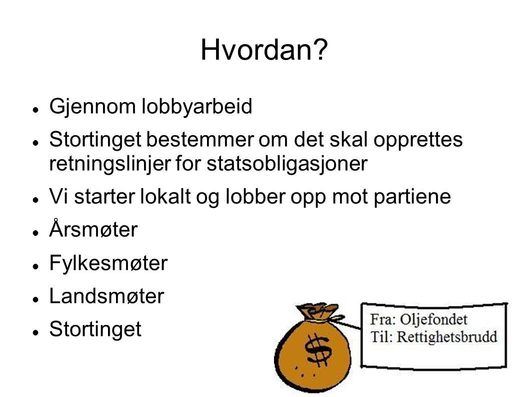 Hvordan Gjennom lobbyarbeid