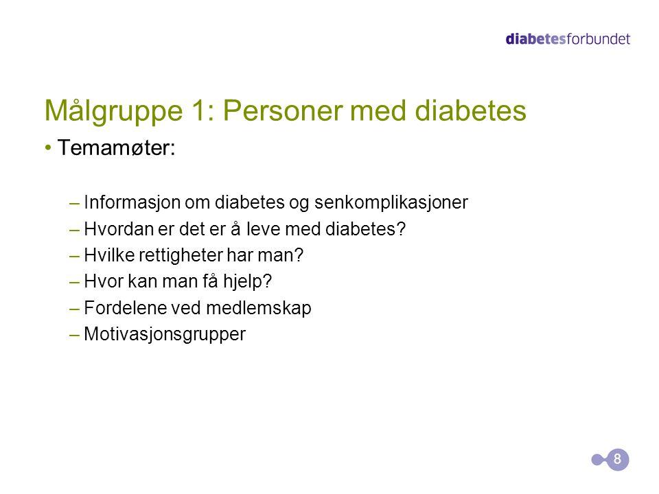 Målgruppe 1: Personer med diabetes