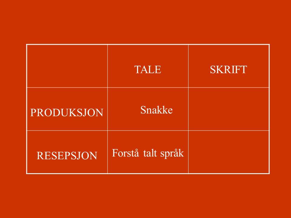 TALE SKRIFT PRODUKSJON Snakke RESEPSJON Forstå talt språk