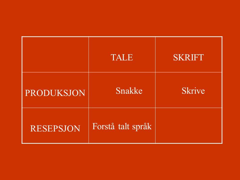 TALE SKRIFT PRODUKSJON Snakke Skrive RESEPSJON Forstå talt språk