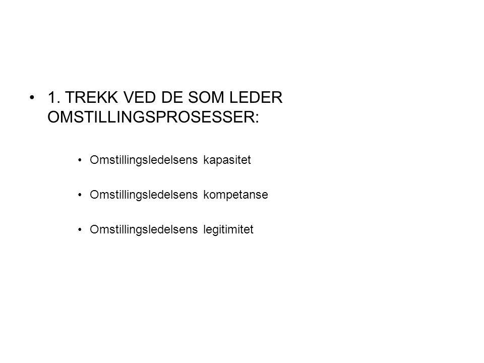 1. TREKK VED DE SOM LEDER OMSTILLINGSPROSESSER: