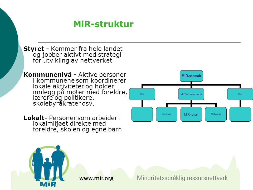 MiR-struktur www.mir.org