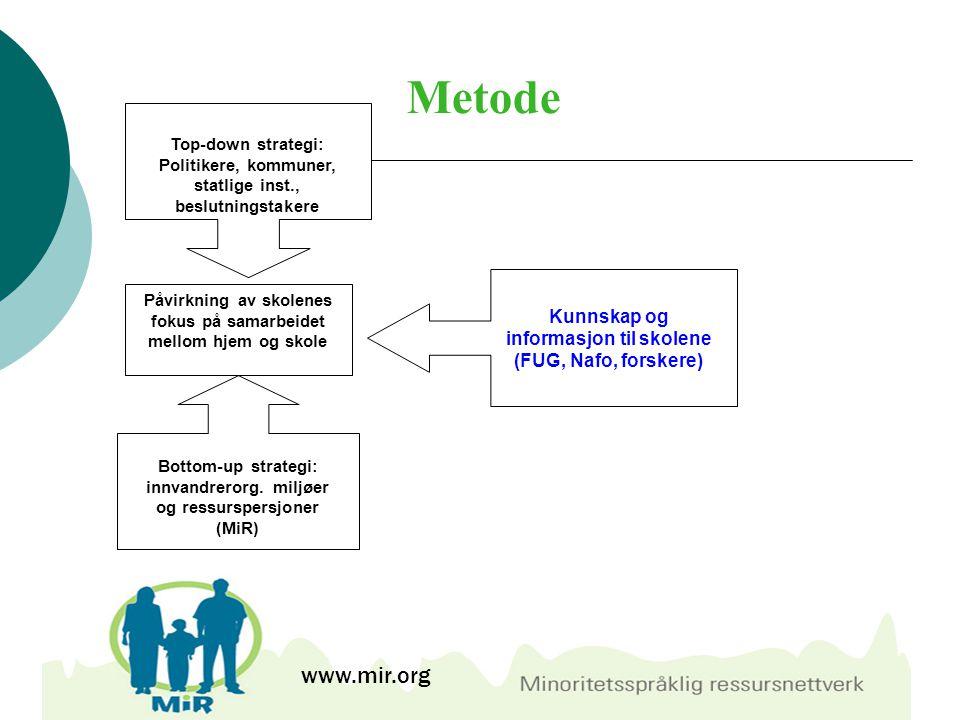 Metode Top-down strategi: Politikere, kommuner, statlige inst., beslutningstakere. Kunnskap og informasjon til skolene (FUG, Nafo, forskere)