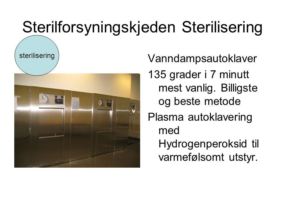 Sterilforsyningskjeden Sterilisering