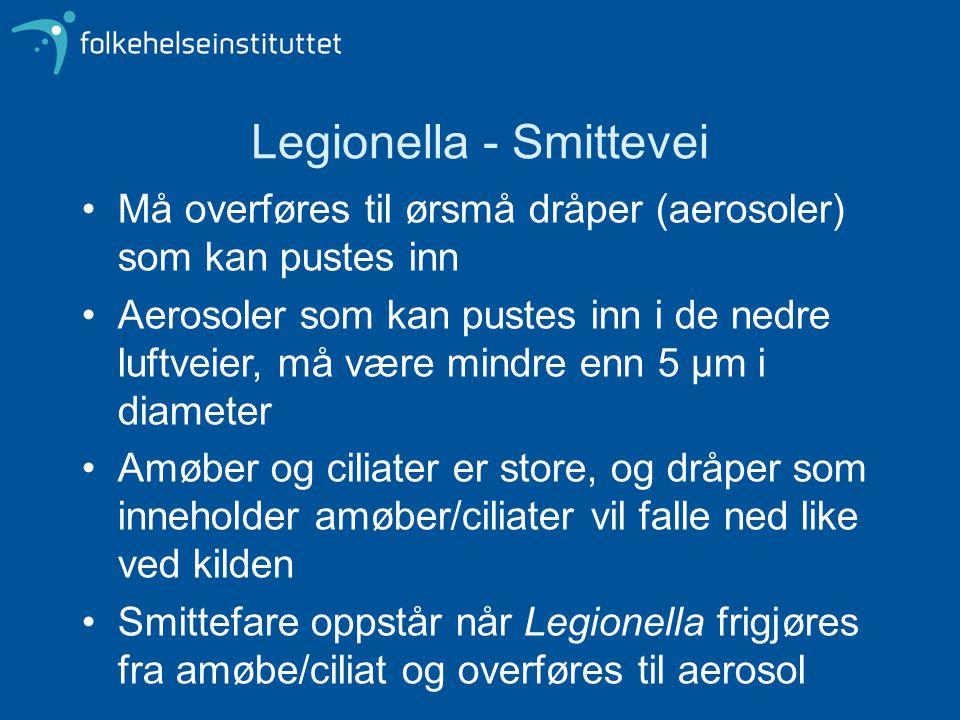 Legionella - Smittevei