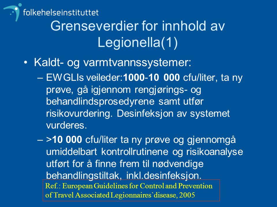 Grenseverdier for innhold av Legionella(1)