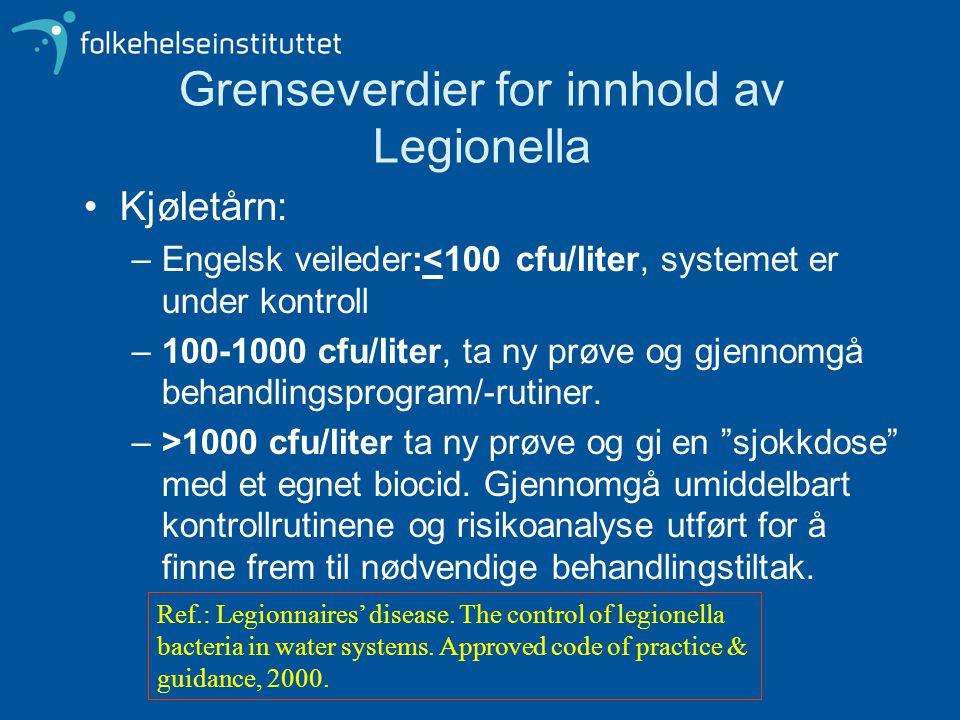 Grenseverdier for innhold av Legionella