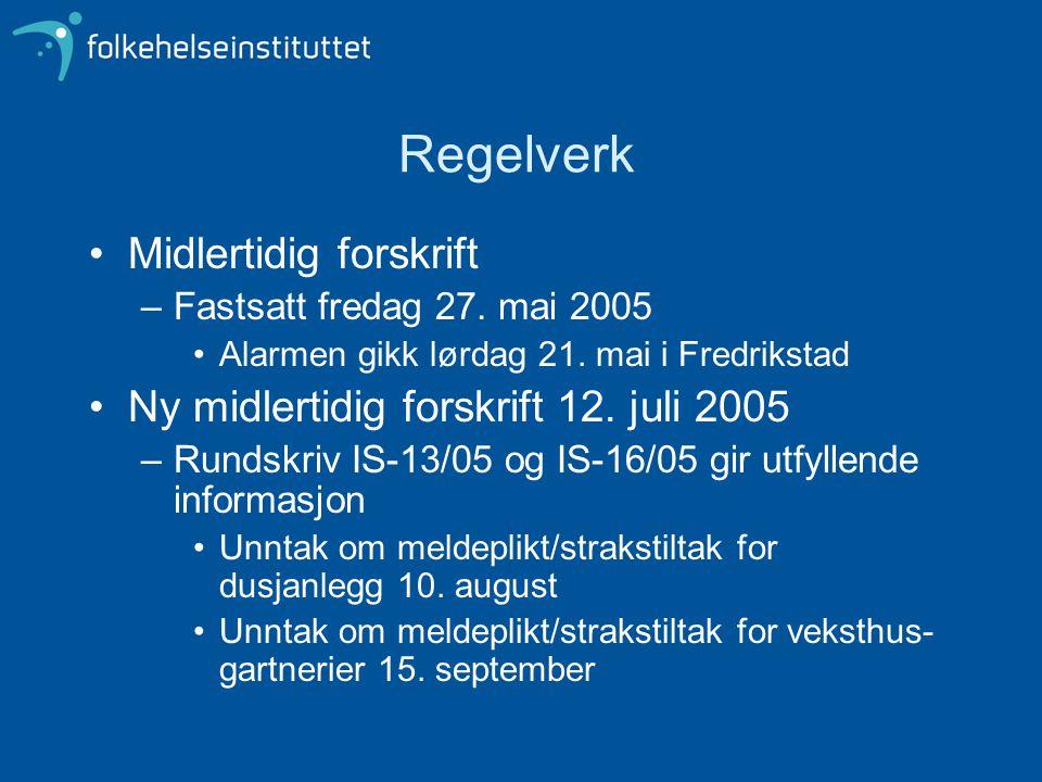 Regelverk Midlertidig forskrift Ny midlertidig forskrift 12. juli 2005