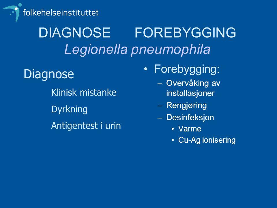 DIAGNOSE FOREBYGGING Legionella pneumophila