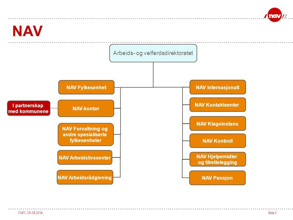 NAV Arbeids- og velferdsdirektoratet NAV Fylkesenhet