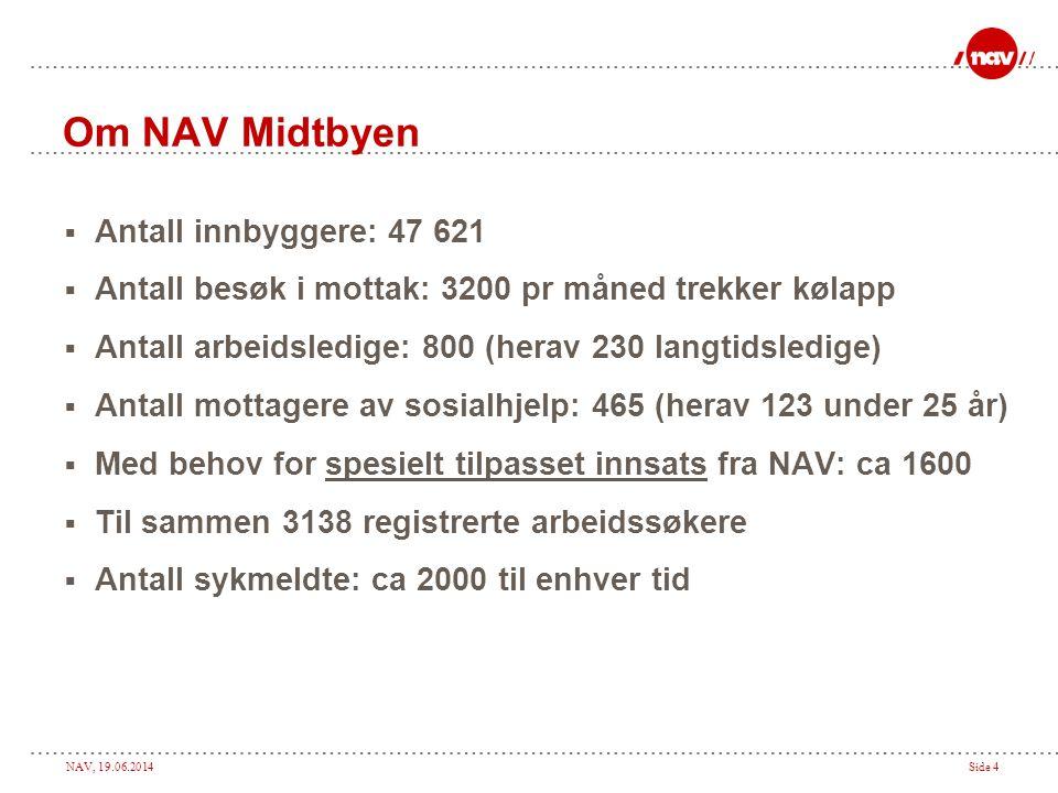 Om NAV Midtbyen Antall innbyggere: 47 621