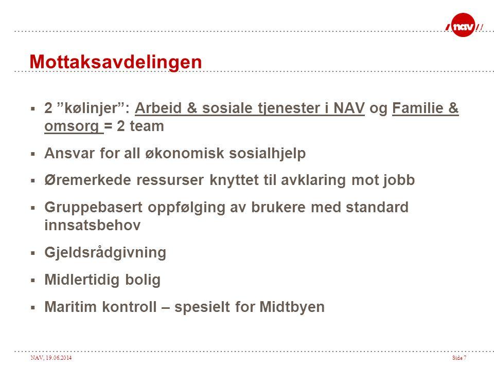 Mottaksavdelingen 2 kølinjer : Arbeid & sosiale tjenester i NAV og Familie & omsorg = 2 team. Ansvar for all økonomisk sosialhjelp.