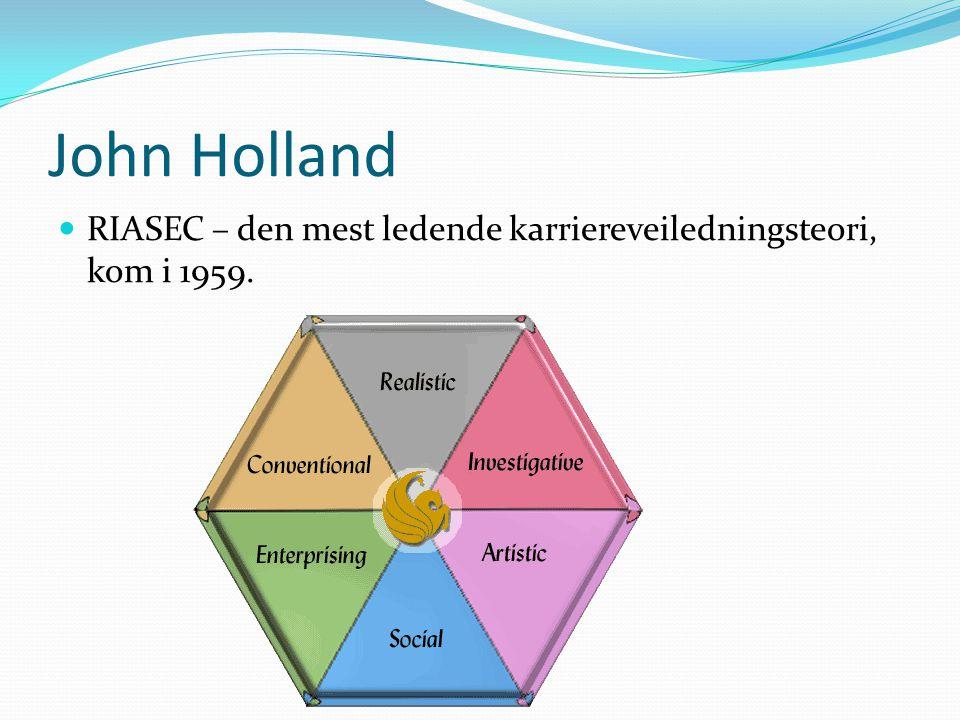 John Holland RIASEC – den mest ledende karriereveiledningsteori, kom i 1959. Holland hevder at valg av yrke er et uttrykk for personlighet.