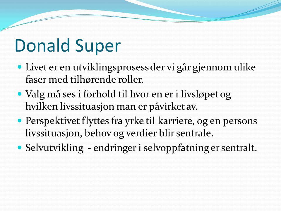 Donald Super Livet er en utviklingsprosess der vi går gjennom ulike faser med tilhørende roller.