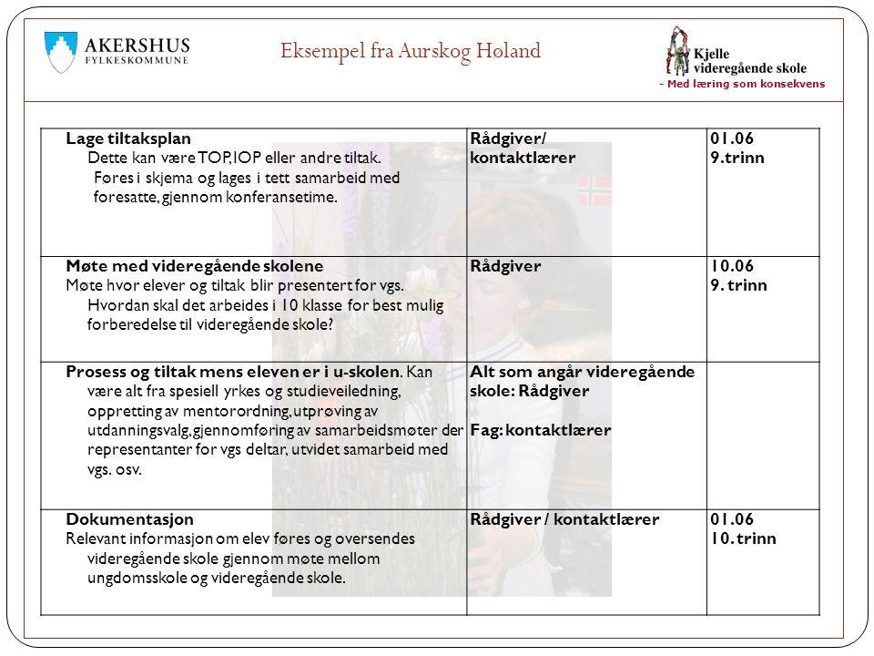 Eksempel fra Aurskog Høland