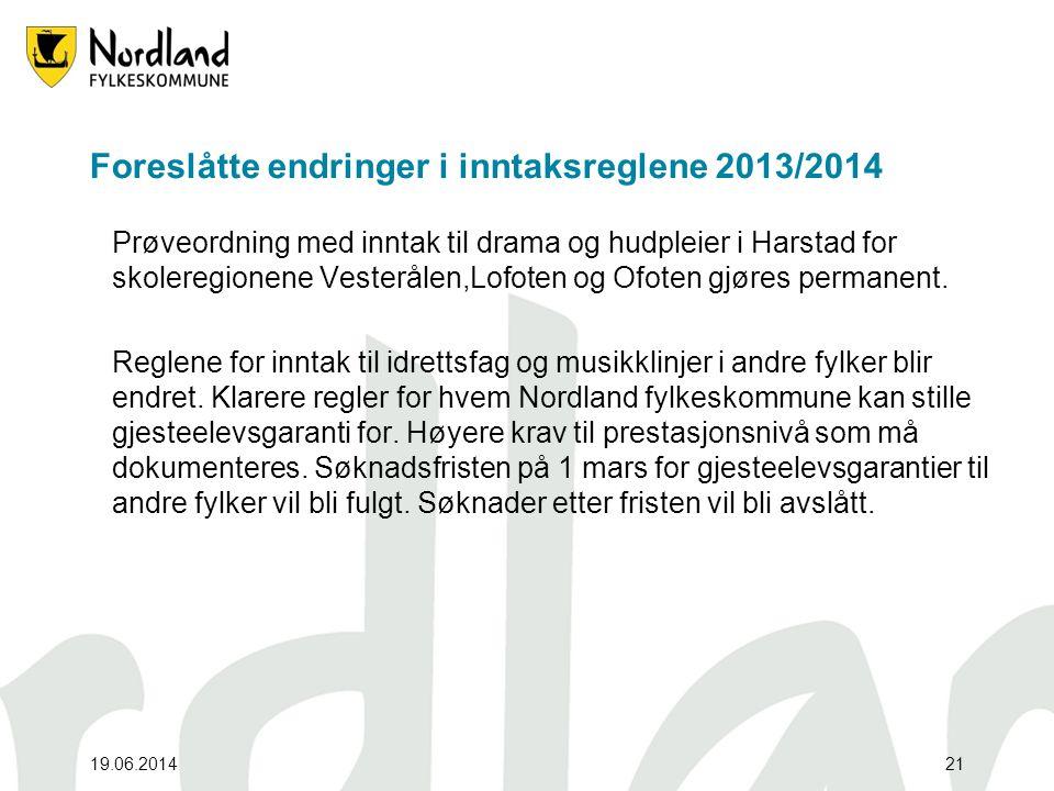 Foreslåtte endringer i inntaksreglene 2013/2014