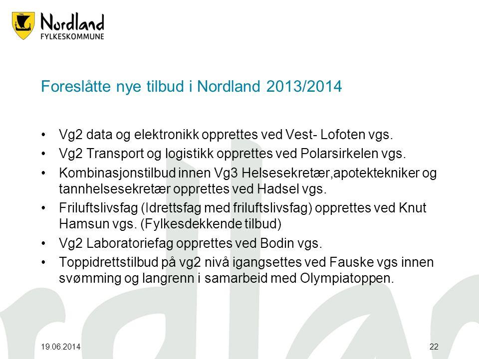 Foreslåtte nye tilbud i Nordland 2013/2014