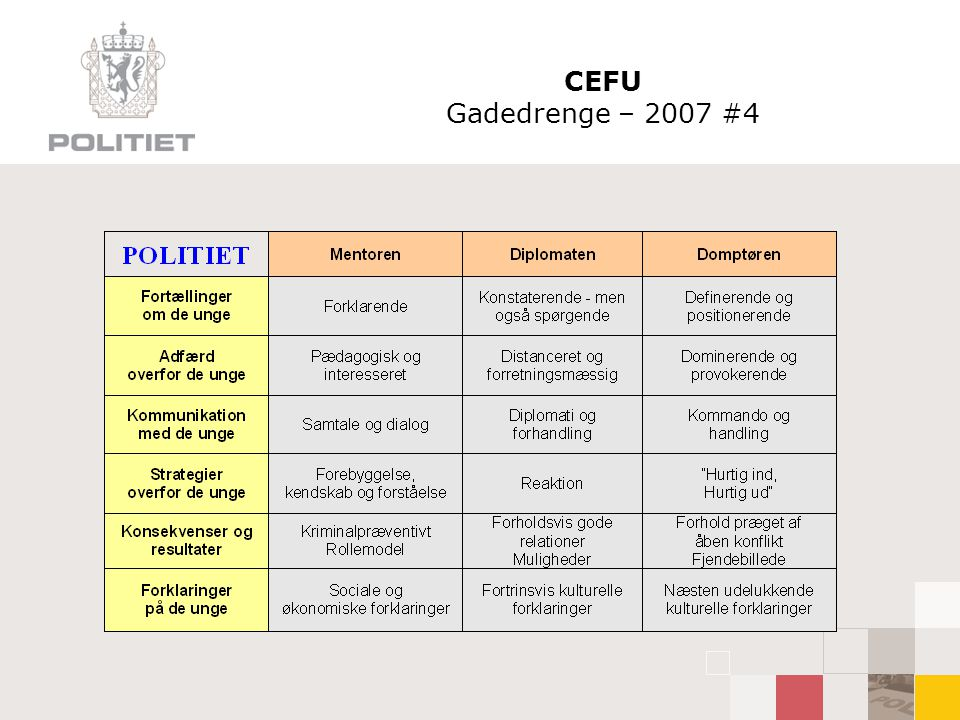 CEFU Gadedrenge – 2007 #4 Mentoren: Oftest ansatt i nærpolitiet