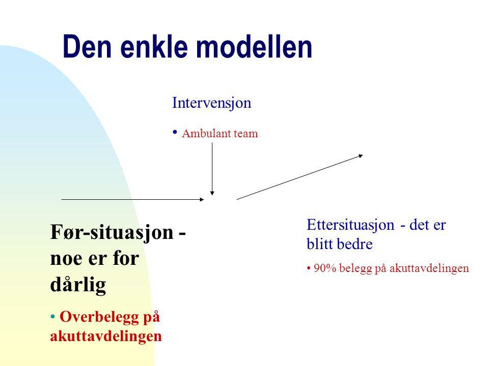 Den enkle modellen Før-situasjon - noe er for dårlig Intervensjon