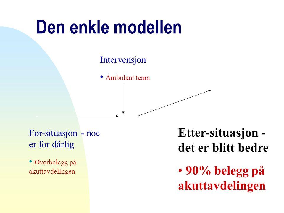 Den enkle modellen Etter-situasjon - det er blitt bedre