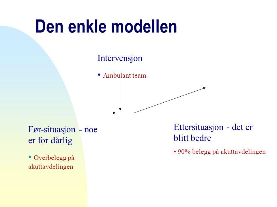 Den enkle modellen Intervensjon Ambulant team