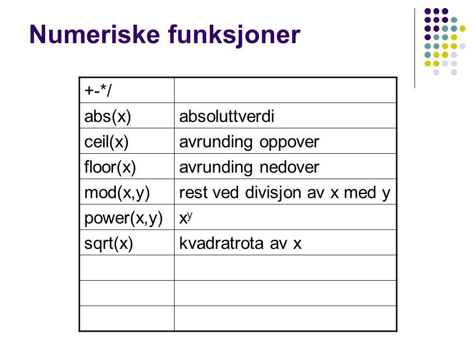 Numeriske funksjoner +-*/ abs(x) absoluttverdi ceil(x)