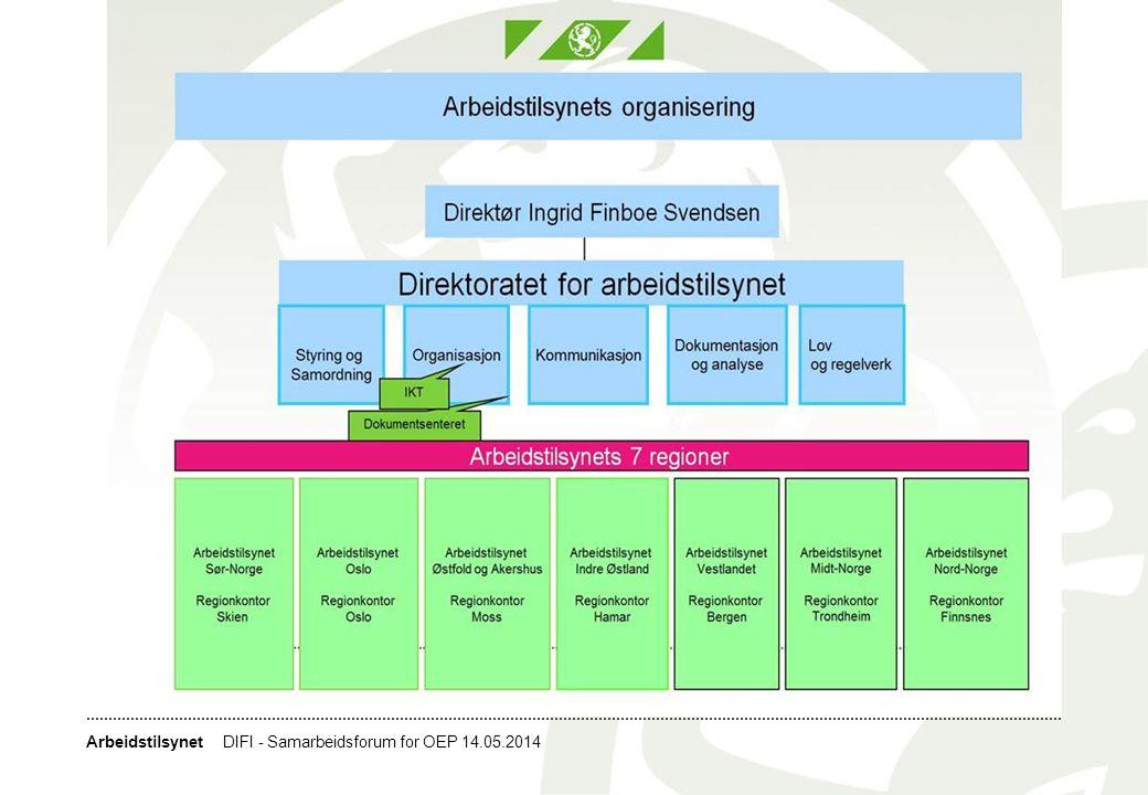 DIFI - Samarbeidsforum for OEP 14.05.2014