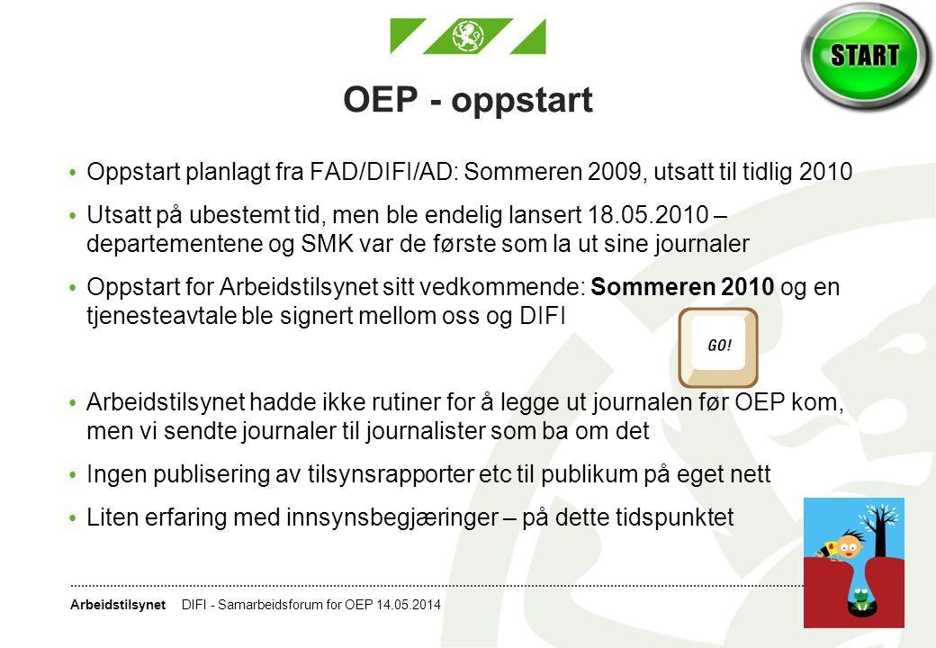 OEP - oppstart Oppstart planlagt fra FAD/DIFI/AD: Sommeren 2009, utsatt til tidlig 2010.