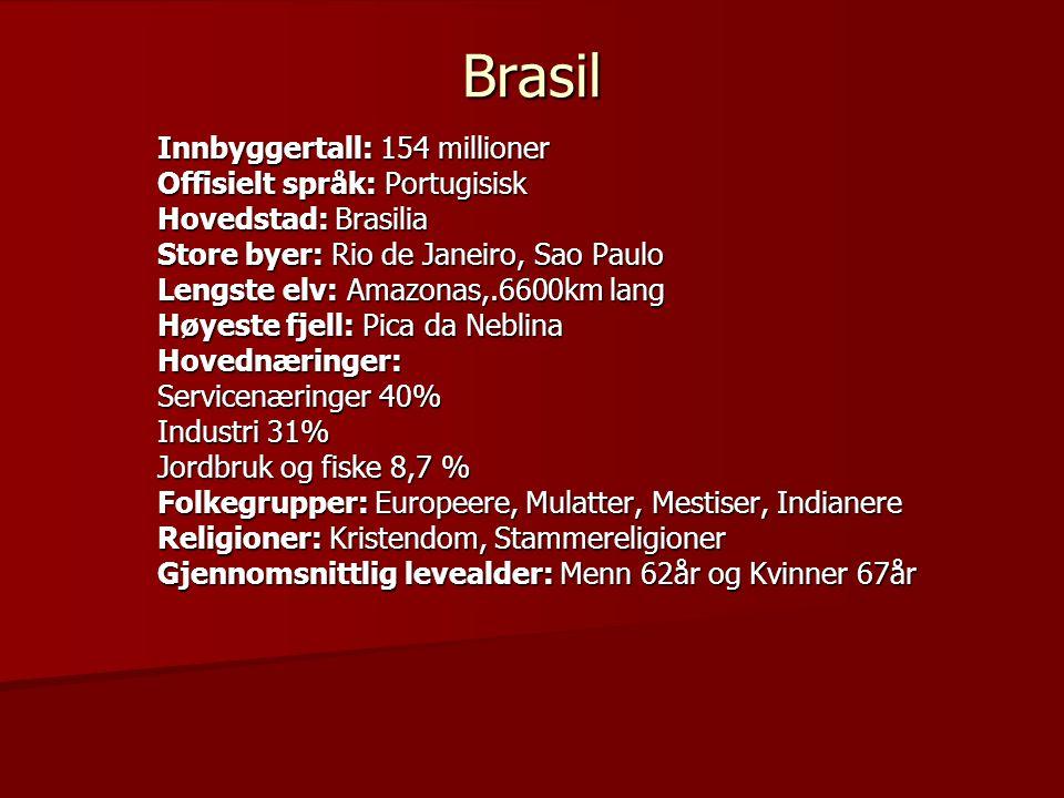 Brasil Innbyggertall: 154 millioner Offisielt språk: Portugisisk