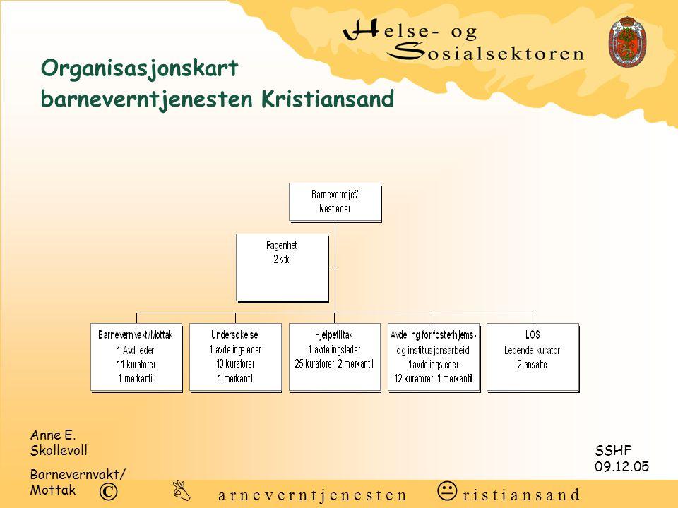 Organisasjonskart barneverntjenesten Kristiansand