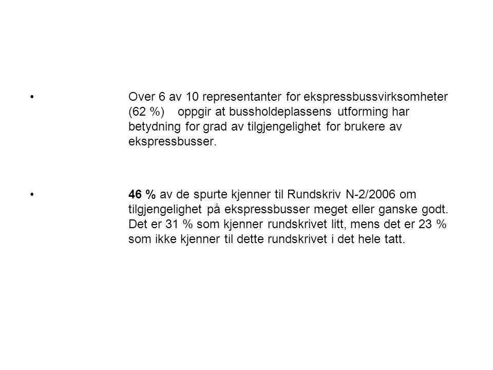 Over 6 av 10 representanter for ekspressbussvirksomheter. (62 %)