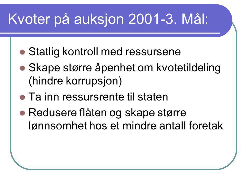 Kvoter på auksjon 2001-3. Mål: